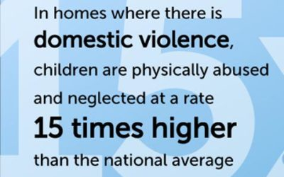 Why Childhood Domestic Violence Is Often Mistaken for Physical Child Abuse